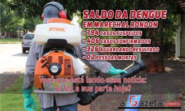 Sobe para 406 o número de casos confirmados de dengue em Marechal Rondon