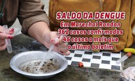 Marechal Rondon tem 362 casos confirmados de dengue; são 46 infectados a mais desde domingo (23)